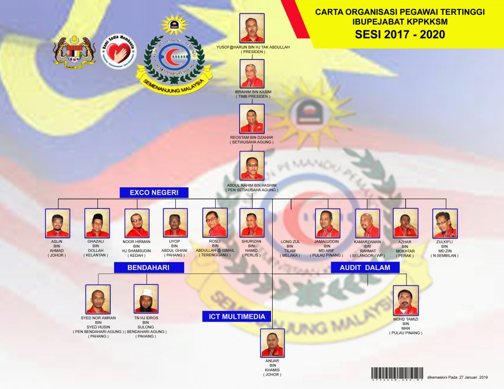 Carta Organisasi Kppkksm